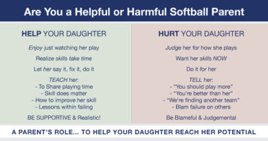 Are You a Helpful or Harmful Softball Parent?